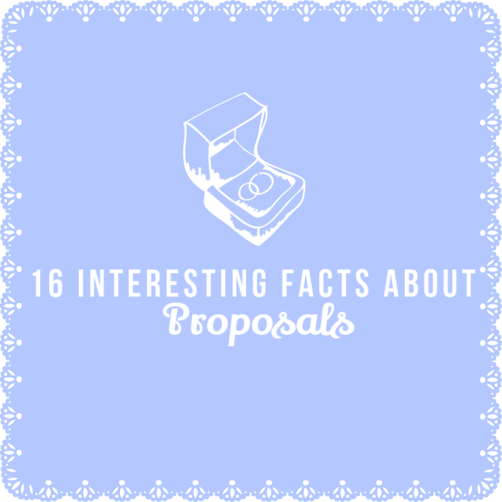 AZAZIE_Interesting_Facts_About_Proposals