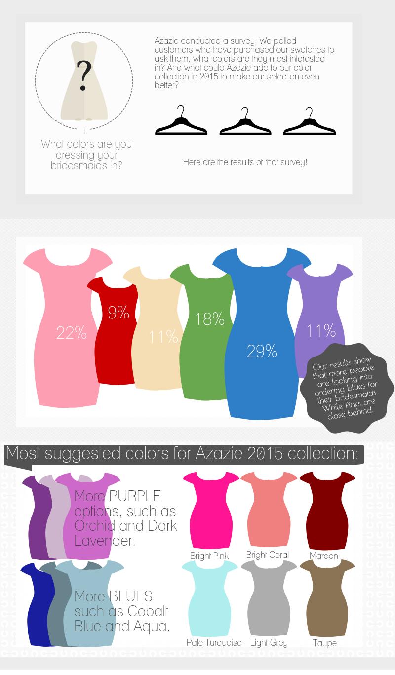 ColorSurveyresults